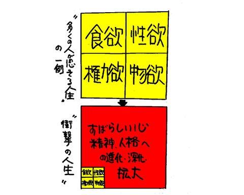 Sixyougekino